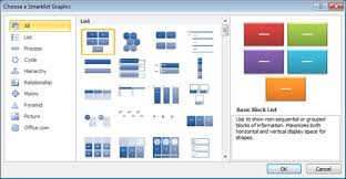 create compelling smartart diagrams and charts in microsoft word    figure    start your smartart graphic by choosing the type of diagram you want to create