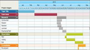 Dissertation gantt chart xls   menpros com