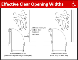 door width for wheelchair access uk chair design ideas