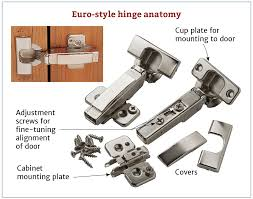 how to adjust cabinet hinges. euro style hinge anatomy how to adjust cabinet hinges