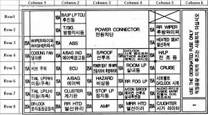 hyundai fuse box diagram wiring all about wiring diagram 2008 toyota corolla fuse box diagram at 2003 Corolla Fuse Box