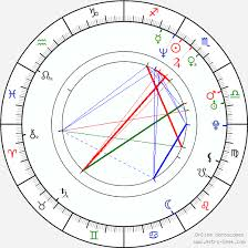 Mike Epps Birth Chart Horoscope Date Of Birth Astro