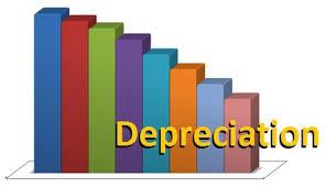 Image result for Depreciation Calculator under Company Act 2013