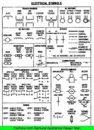 autocad electrical blocks with diagram, lighting & power symbols electrical wiring symbols and meanings at Free Wiring Symbols
