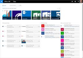 Sharepoint Website Example Auditing Reporting And Storage Improvements For Sharepoint Online