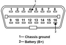 dodge obd2 pinout dodge wiring diagram, schematic diagram and Data Link Connector Wiring Diagram dodge ram overhead console wiring diagram additionally obd connector diagram besides dodge dakota obd port location idatalink wiring diagram