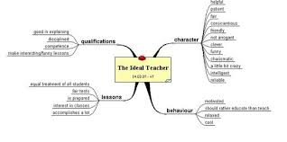 what is an ideal teacher 1829073 jhvdr 29476 jpg