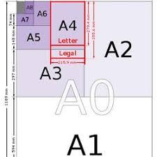 Dimensions Of A Paper Sizes A0 A1 A2 A3 A4 A5 A6 A7 A8 A9