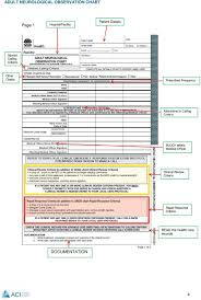 Neurological Observation Chart Adult Neurological Observation Chart Education Package