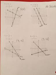 lesson 7 reteach solve systems of