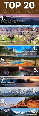 get out and enjoy nature national parks grand canyon park and arch