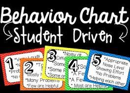 Free Classroom Behavior Chart