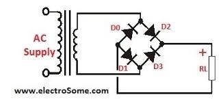 bridge rectifier bridge rectifier circuit diagram