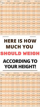 Bmi Chart For Weight Lifters 76 Rare Mens Weight Chart