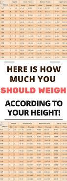 76 Rare Mens Weight Chart