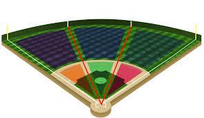 Atlanta Vs St Louis Baseball Gamezone Masnsports Com