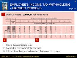 Federal Withholding Chart Lesson 12 2 Determining Payroll Tax Withholding Ppt Video