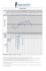 Sample Naturopathic Pediatrics Fertility Chart 1