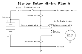hanma 110cc wiring problems atvconnection com atv enthusiast on your starter motor problem here are two simplified diagrams showing how the start circuitry is wired up