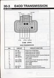e4od solenoid pack wiring diagram wiring diagram for you • e4od solenoid pack wiring diagram schema wiring diagrams rh 14 justanotherbeautyblog de 1988 e4od 4x4 wiring diagram e4od solenoid pack replacement