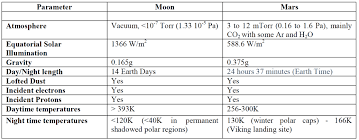 Rga Amu Chart Kurt J Lesker Company Sources And Solutions For