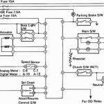 obd2b to obd2a distributor wiring diagram elegant obd0 to obd2 obd2b to obd2a distributor wiring diagram beautiful honda distributor wiring diagram new obd2 wiring diagram bmw