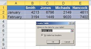 Create A Chart In Excel 2010 Two Ways To Build Dynamic Charts In Excel Techrepublic