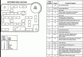 93 f150 fuse box small resolution of 1993 f 150 xlt fuse diagram wiring diagram third level 93 ford f
