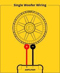 kicker wiring kit instructions my wiring diagram