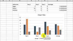 How To Change X Axis Values In Microsoft Excel