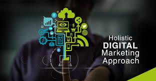 Scope Of Graphic Designing In India Digital Marketing And Its Growing Scope In India Interics