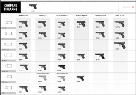 Glock Size Chart 34 Right Glock Magazine Interchangeability Chart