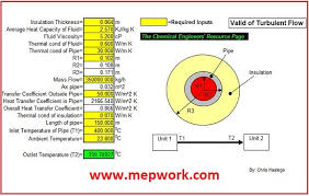 Pipe Insulation Excel Calculator Hvac Thermal Insulation