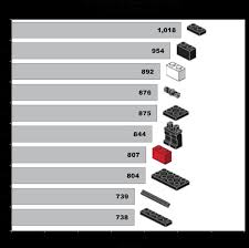 Brick Sizes Chart Lego Brick Size Chart Best Picture Of Chart Anyimage Org
