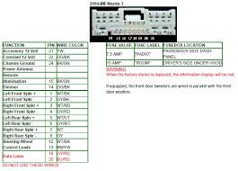 wiring diagram for mazda 6 radio wiring wiring diagrams online