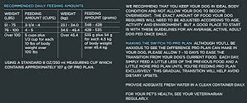 Details About Purina Pro Plan Focus Adult Weight Management Large Breed Formula Adult Dry Food