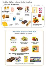 Healthy Diet Chart For Teenage Girl To Gain Weight Diet Chart For Weight Gain For Teenage Girl Www