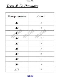 ГДЗ решебник по геометрии класс КИМ Гаврилова Определение подобных треугольников Тест 14 Признаки подобия треугольников Тест 15 Применение подобия при решении задач Тест 16