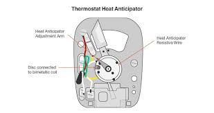 how to wire a thermostat explained diagram a heat anticipator diagram