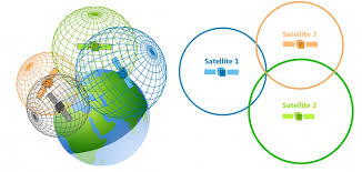 How Gps Works Trilateration Vs Triangulation How Gps Receivers Work