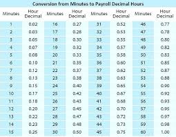 Daily Hour By Planner 24 Time Conversion Chart Jumbo Led