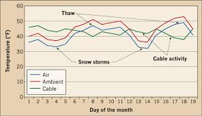 nordyne wiring diagram air handler images 15kw air handler wiring delta heat trace wiring diagramheatcar diagram pictures