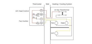 wire a thermostat readingrat net Hvac Thermostat Wiring Diagram hvac thermostat wiring diagram wiring diagram, wiring diagram wiring diagram for hvac thermostat