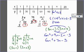 Quadratic Pattern