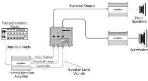 car audio capacitor diagram wirdig car audio installation diagram usb midi cable driver car audio control