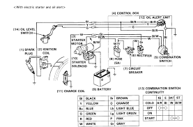 i just got a gx390 engine for replacing the engine on my log see if this is the information your needing from the wire diagrams on this honda engine