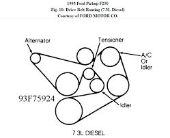 f250 belt diagram a 1993 international 7 3 navistar engine fitted