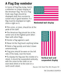 proper way to hang a flag on a wall proper display of flag graphic how properly proper way to hang