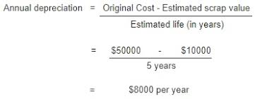 Straight Line Method For Depreciation Straight Line Depreciation Method Or Original Cost Method Formula