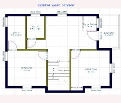 how vastu shastra consultant can help you in house hunting